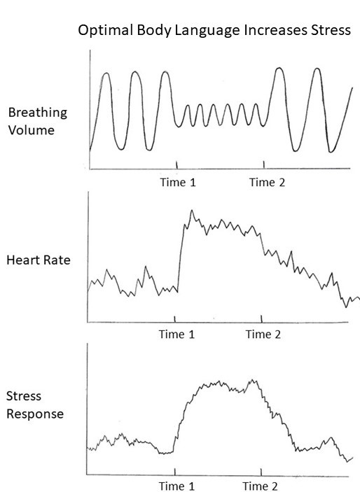 Breathing and Program Peace3